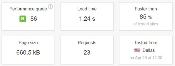 Bluehost server speed test results