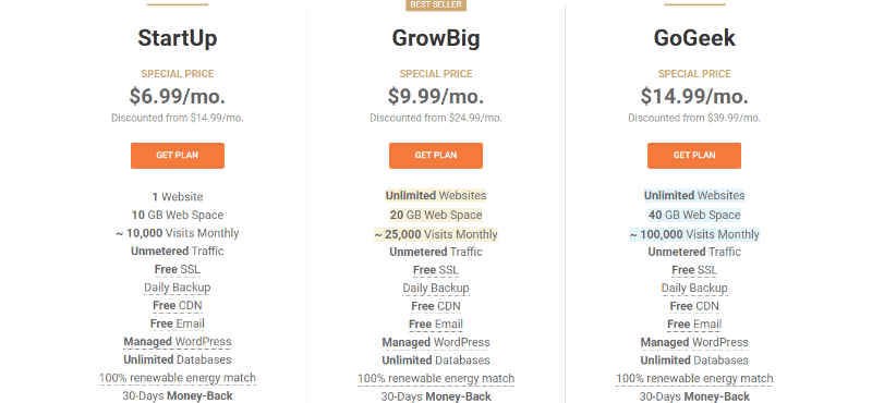 SiteGround Hosting plans pricing